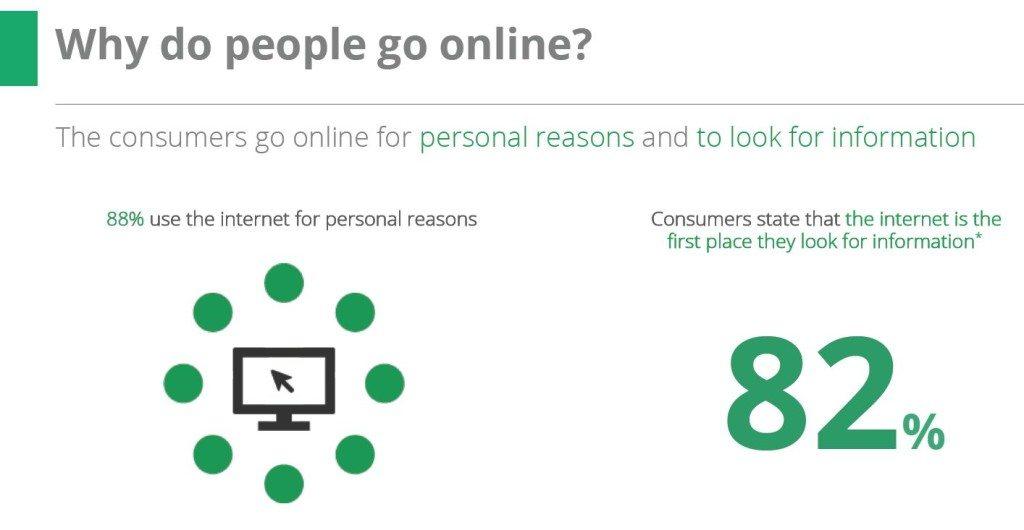 Consumer Barometer Australia 2015